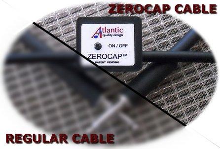 ZEROCAP Vision Test